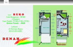 materi market  Ruko - 1