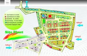 materi market  site 4